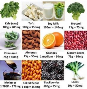 healthy calcium sources